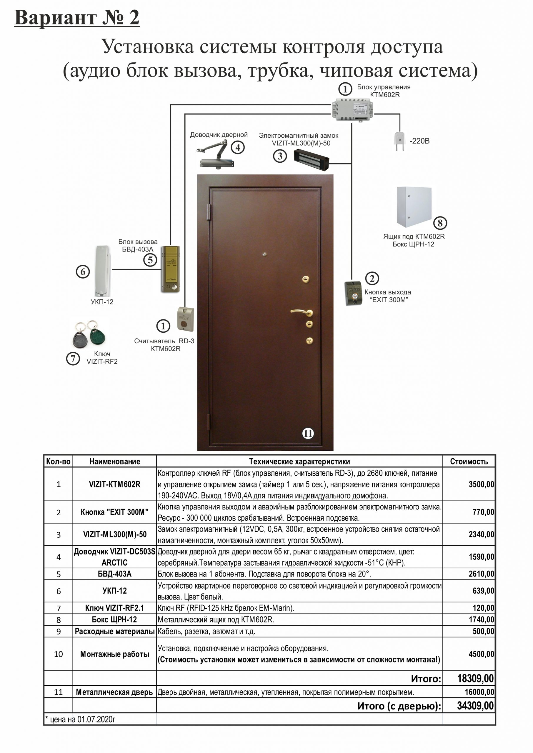 Установка КТМ602R, БВД-403А и УКП-12